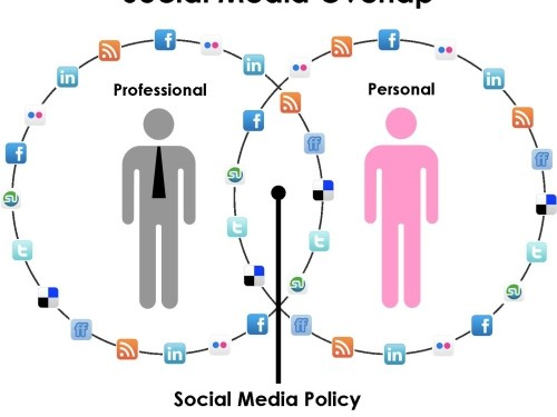Balancing Professional and personal networking with a Social media policy